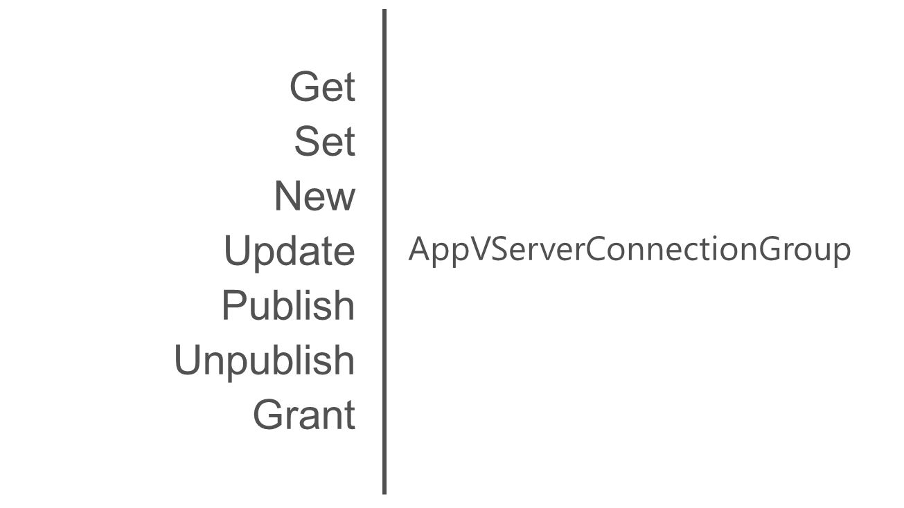 AppVServerConnectionGroup Get Set New Update Publish Unpublish Grant