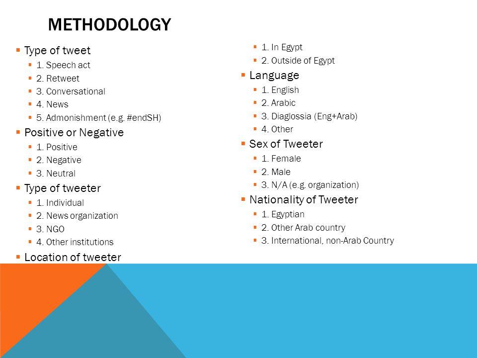 METHODOLOGY  Type of tweet  1. Speech act  2. Retweet  3.