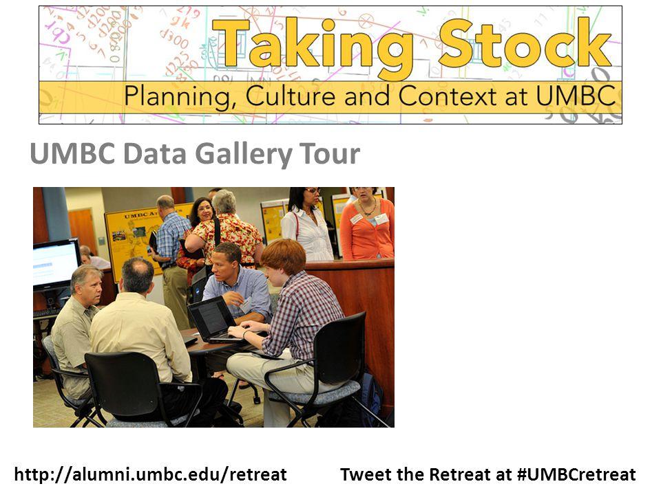 http://alumni.umbc.edu/retreat Tweet the Retreat at #UMBCretreat UMBC Data Gallery Tour