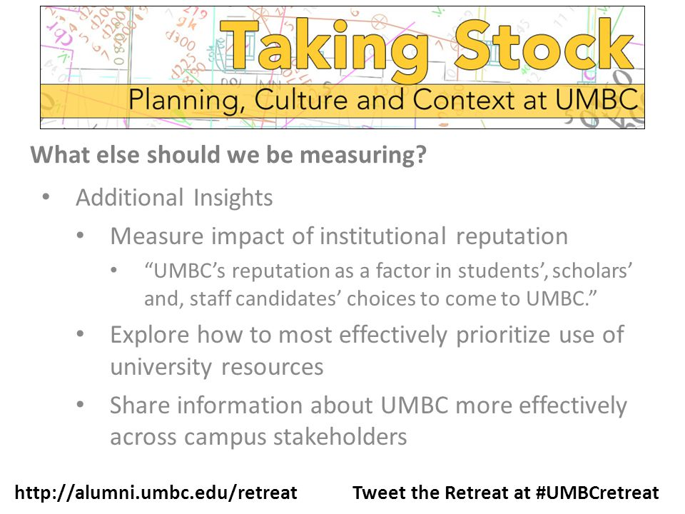 Additional Insights Measure impact of institutional reputation UMBC's reputation as a factor in students', scholars' and, staff candidates' choices to come to UMBC. Explore how to most effectively prioritize use of university resources Share information about UMBC more effectively across campus stakeholders http://alumni.umbc.edu/retreat Tweet the Retreat at #UMBCretreat What else should we be measuring?
