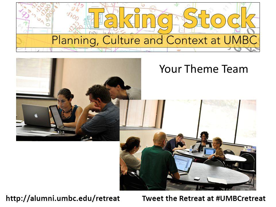 http://alumni.umbc.edu/retreat Tweet the Retreat at #UMBCretreat Your Theme Team