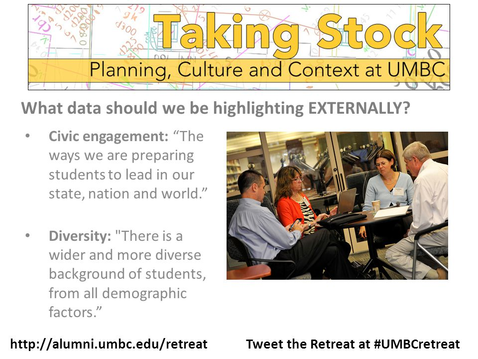Civic engagement: The ways we are preparing students to lead in our state, nation and world. Diversity: There is a wider and more diverse background of students, from all demographic factors. http://alumni.umbc.edu/retreat Tweet the Retreat at #UMBCretreat What data should we be highlighting EXTERNALLY?