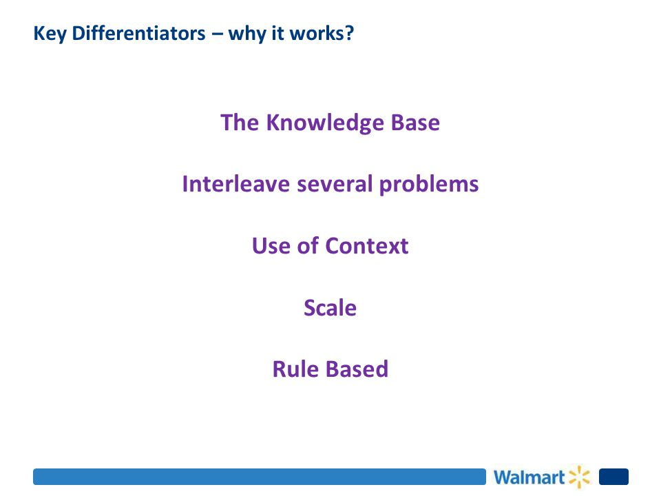 Key Differentiators – why it works? The Knowledge Base Interleave several problems Use of Context Scale Rule Based