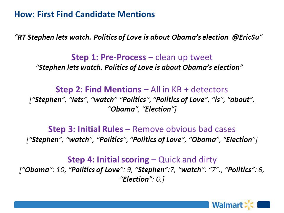 "How: First Find Candidate Mentions ""RT Stephen lets watch. Politics of Love is about Obama's election @EricSu"" Step 1: Pre-Process – clean up tweet ""S"