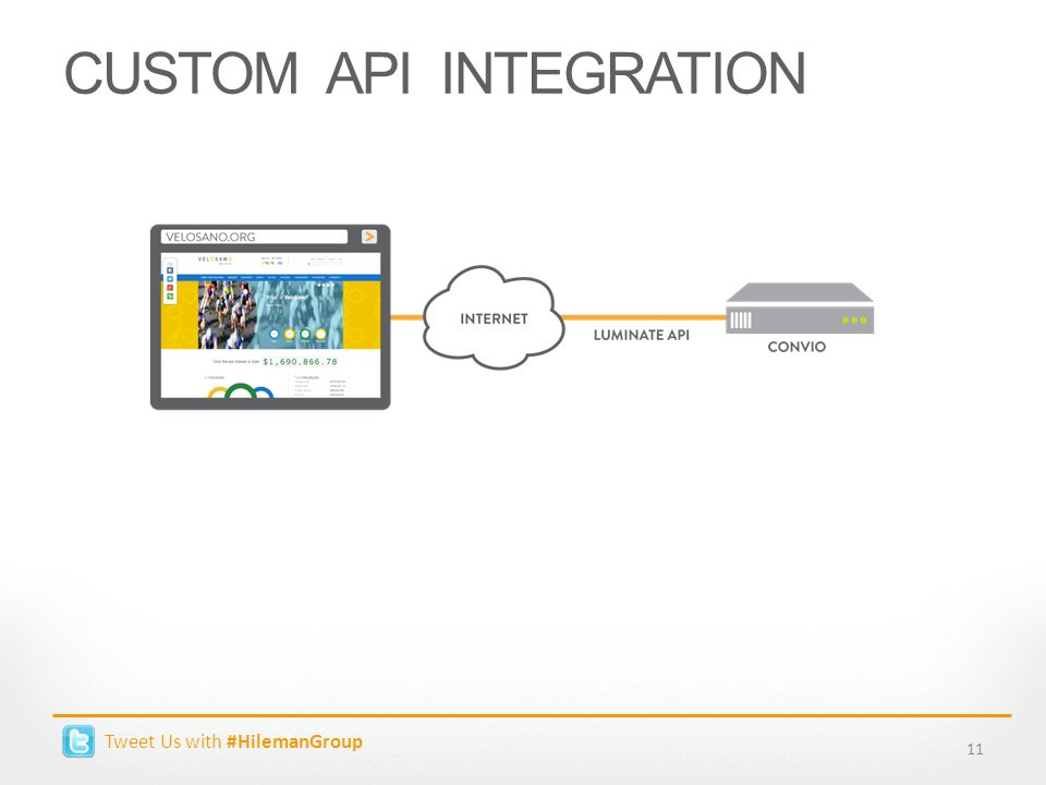 Tweet Us with #HilemanGroup CUSTOM API INTEGRATION 11