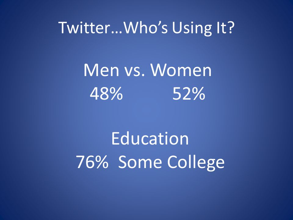 Twitter…Who's Using It? Men vs. Women 48% 52% Education 76% Some College