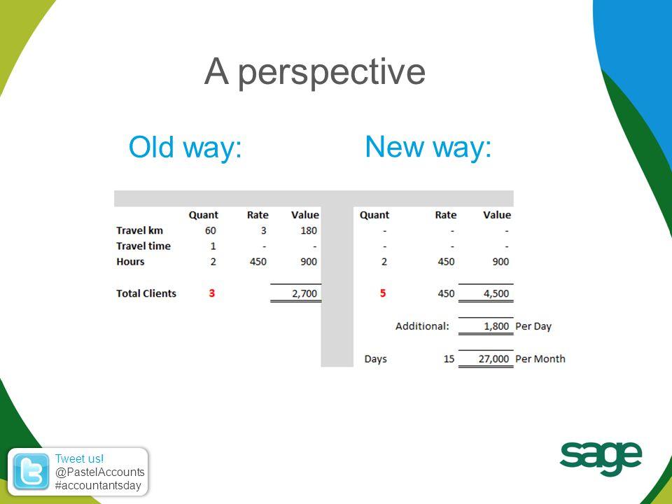 Old way: Tweet us! @PastelAccounts #accountantsday New way: A perspective