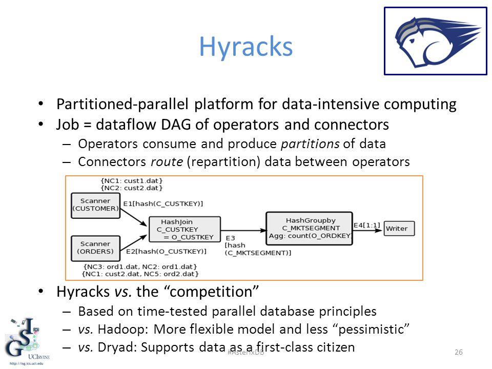 Hyracks 26 Partitioned-parallel platform for data-intensive computing Job = dataflow DAG of operators and connectors – Operators consume and produce partitions of data – Connectors route (repartition) data between operators Hyracks vs.