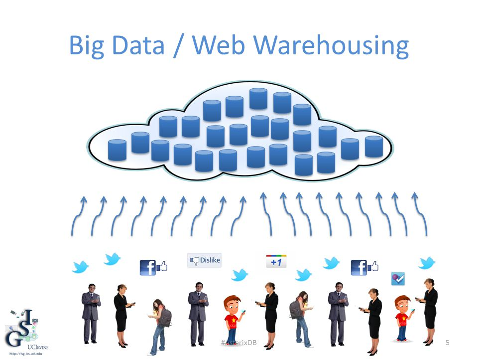 Big Data / Web Warehousing 5#AsterixDB
