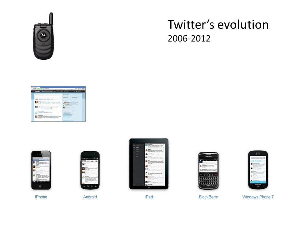 Twitter's evolution 2006-2012