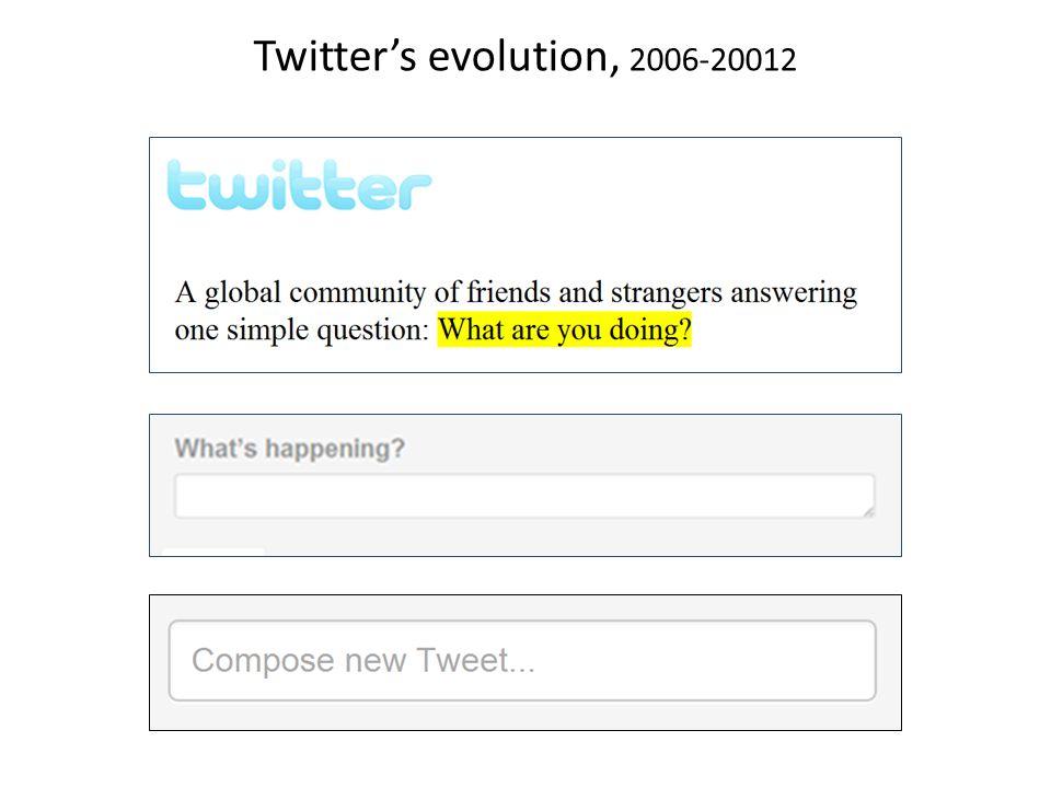 Twitter's evolution, 2006-20012