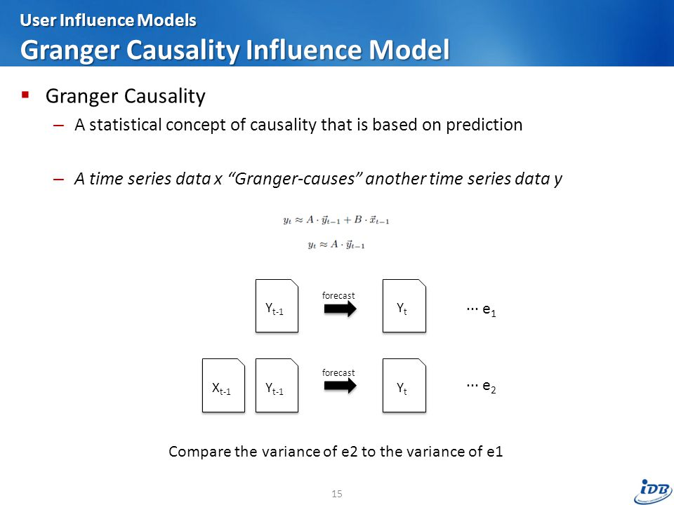 User Influence Models Granger Causality Influence Model  Granger Causality – A statistical concept of causality that is based on prediction – A time series data x Granger-causes another time series data y 15 Y t-1 X t-1 Y t-1 YtYt YtYt YtYt YtYt ··· e 1 ··· e 2 Compare the variance of e2 to the variance of e1 forecast