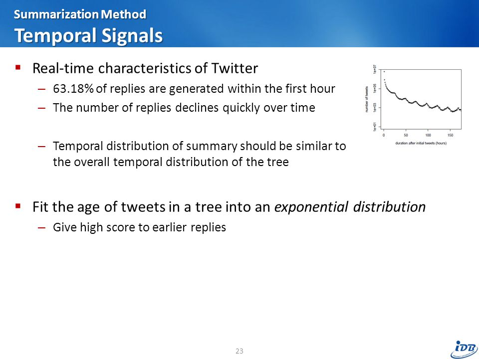 Summarization Method Temporal Signals  Real-time characteristics of Twitter – 63.18% of replies are generated within the first hour – The number of replies declines quickly over time – Temporal distribution of summary should be similar to the overall temporal distribution of the tree  Fit the age of tweets in a tree into an exponential distribution – Give high score to earlier replies 23
