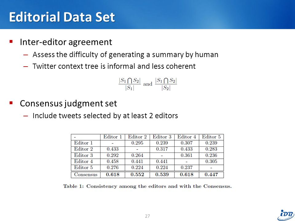 Editorial Data Set  Inter-editor agreement – Assess the difficulty of generating a summary by human – Twitter context tree is informal and less coherent  Consensus judgment set – Include tweets selected by at least 2 editors 27