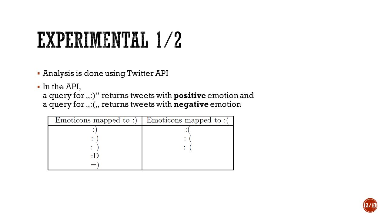 " Analysis is done using Twitter API  In the API, a query for "":) returns tweets with positive emotion and a query for "":("" returns tweets with negative emotion 12/17"