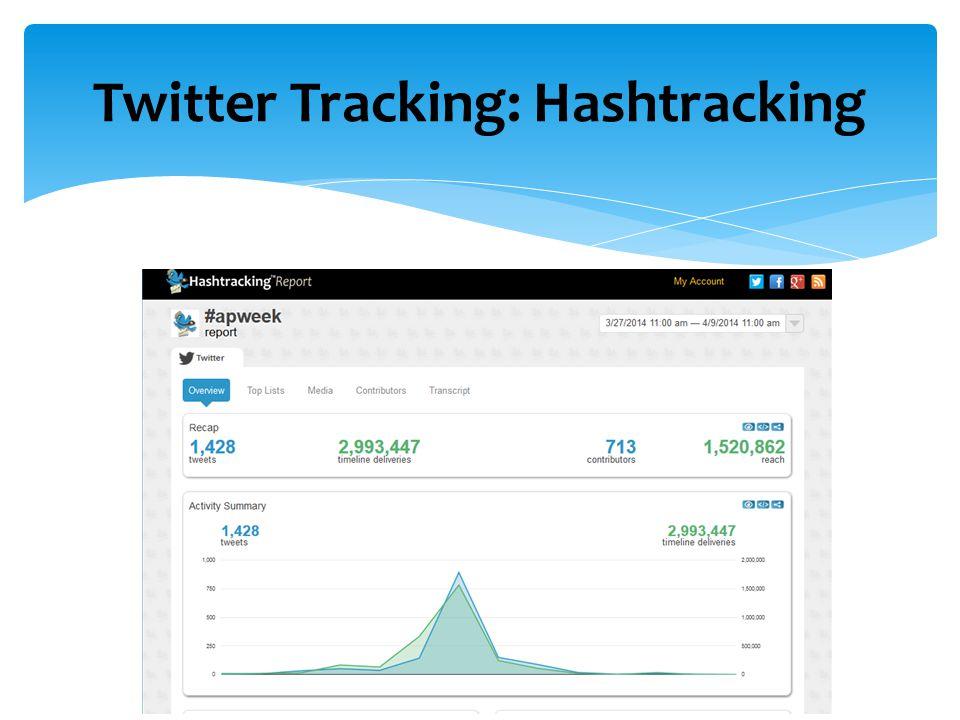 Twitter Tracking: Hashtracking