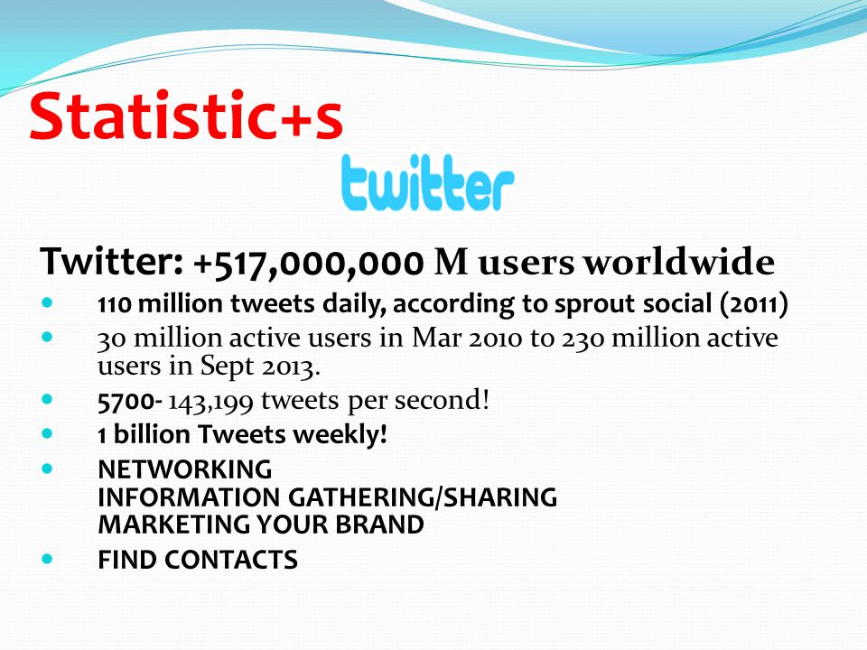Statistic+s Twitter: +517,000,000 M users worldwide 110 million tweets daily, according to sprout social (2011) 30 million active users in Mar 2010 to