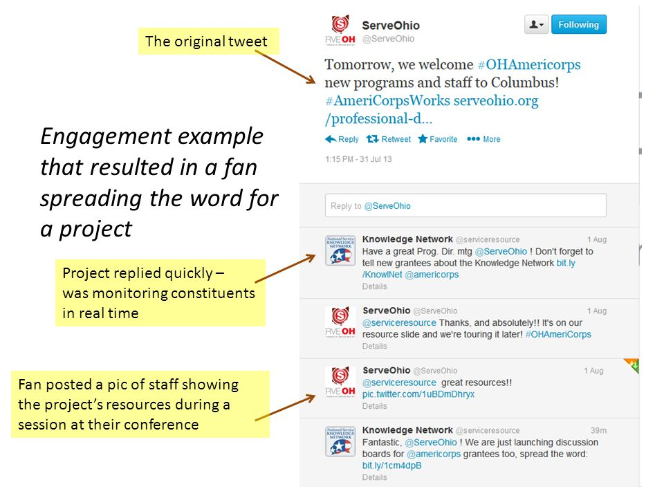 Engagement example that resulted in a fan spreading the word for a project The original tweet Project replied quickly – was monitoring constituents in real time Fan posted a pic of staff showing the project's resources during a session at their conference