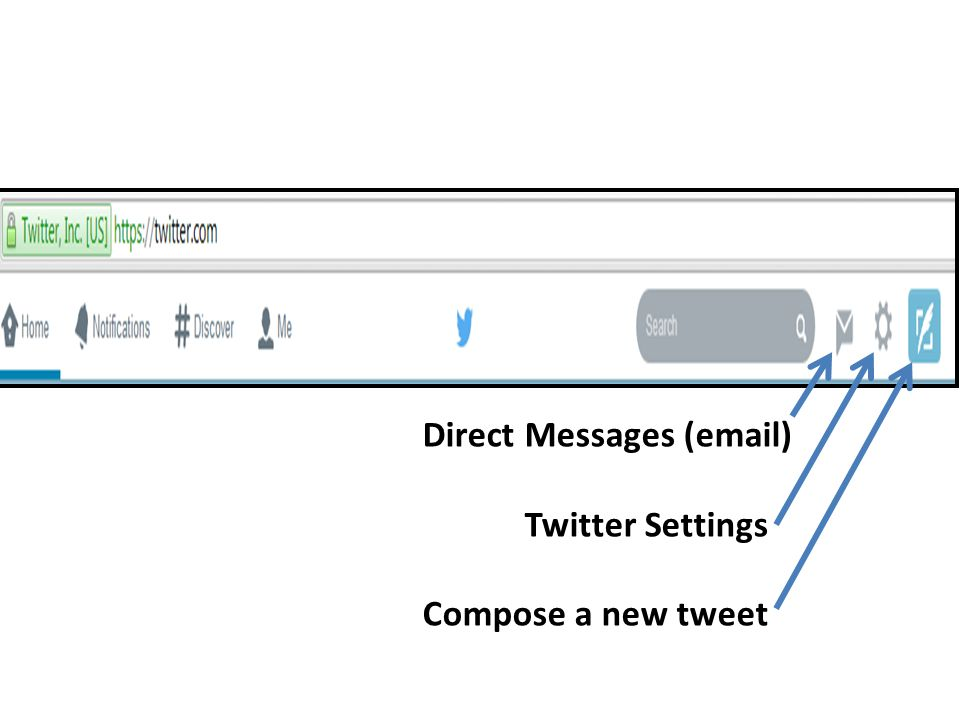 Direct Messages (email) Twitter Settings Compose a new tweet