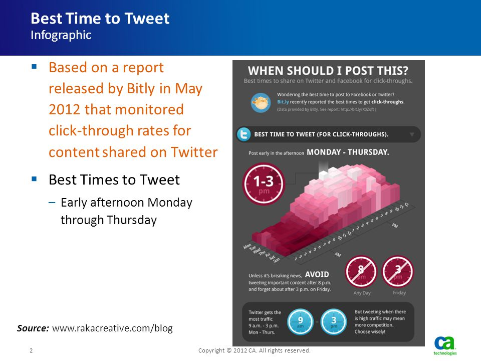  Based on a report released by Bitly in May 2012 that monitored click-through rates for content shared on Twitter  Best Times to Tweet –Early afternoon Monday through Thursday Best Time to Tweet Infographic 2Copyright © 2012 CA.