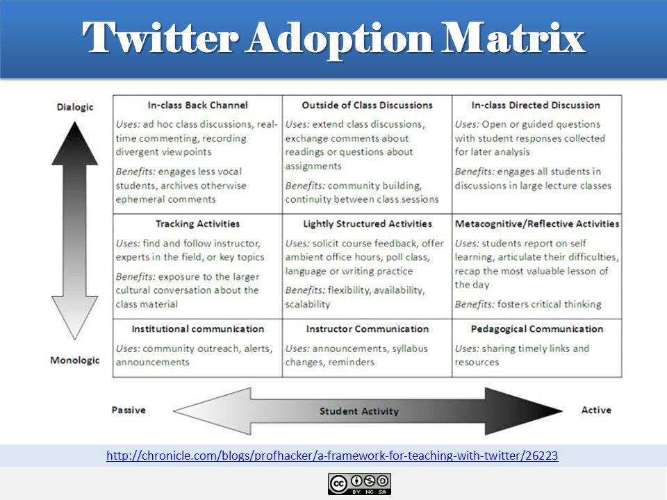 Twitter Adoption Matrix http://chronicle.com/blogs/profhacker/a-framework-for-teaching-with-twitter/26223
