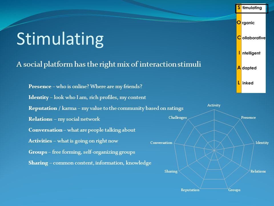Stimulating A social platform has the right mix of interaction stimuli Presence – who is online.