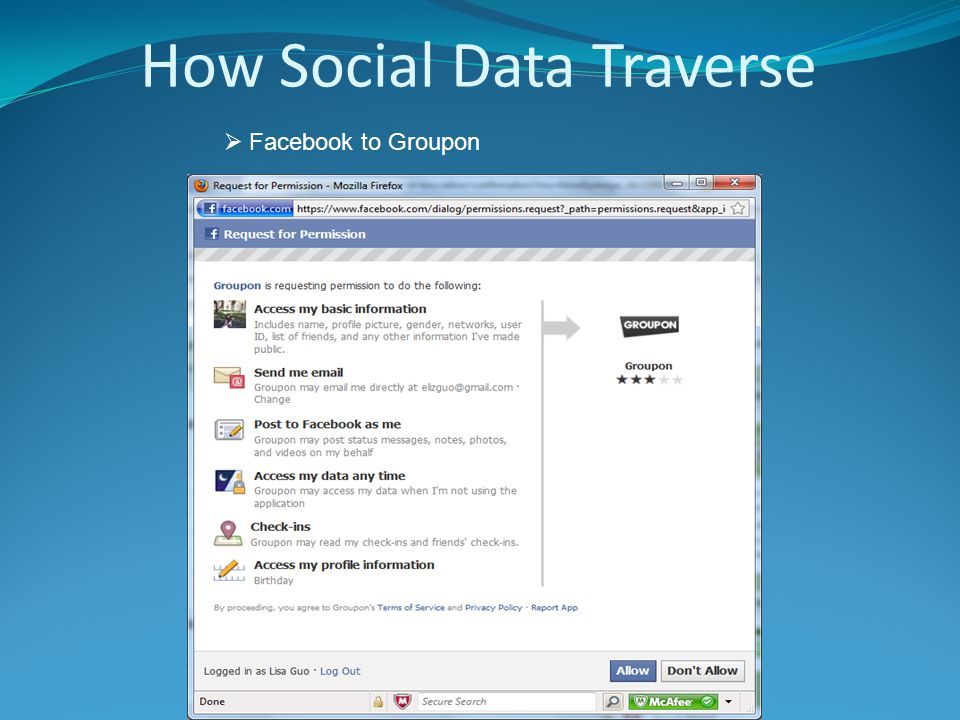 How Social Data Traverse  Facebook to Groupon