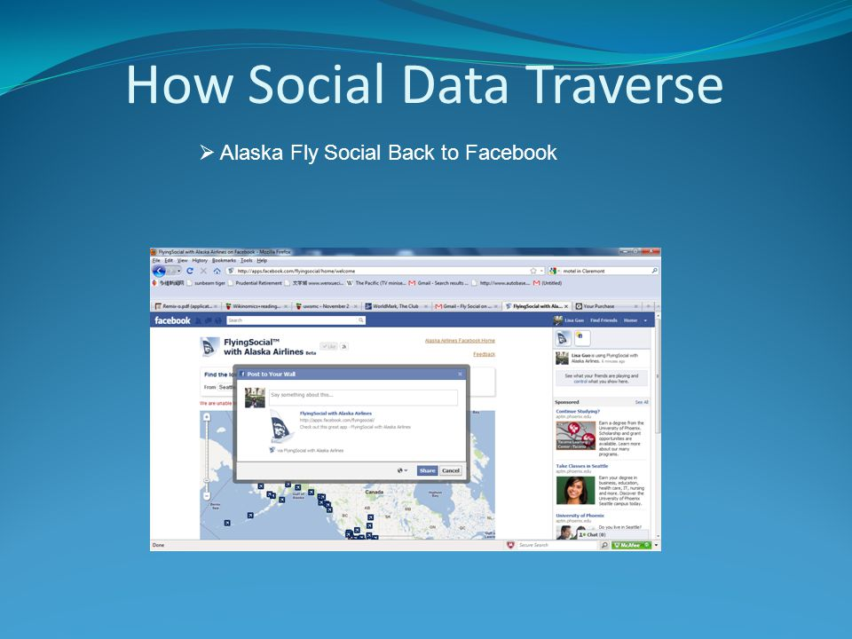 Sharing of Social Graphs Facebook Twitter LinkedIn Google+HotmailGmail Alaska Airline Site D Site C Site B Site AGroupon If logged in Like Tweet Share