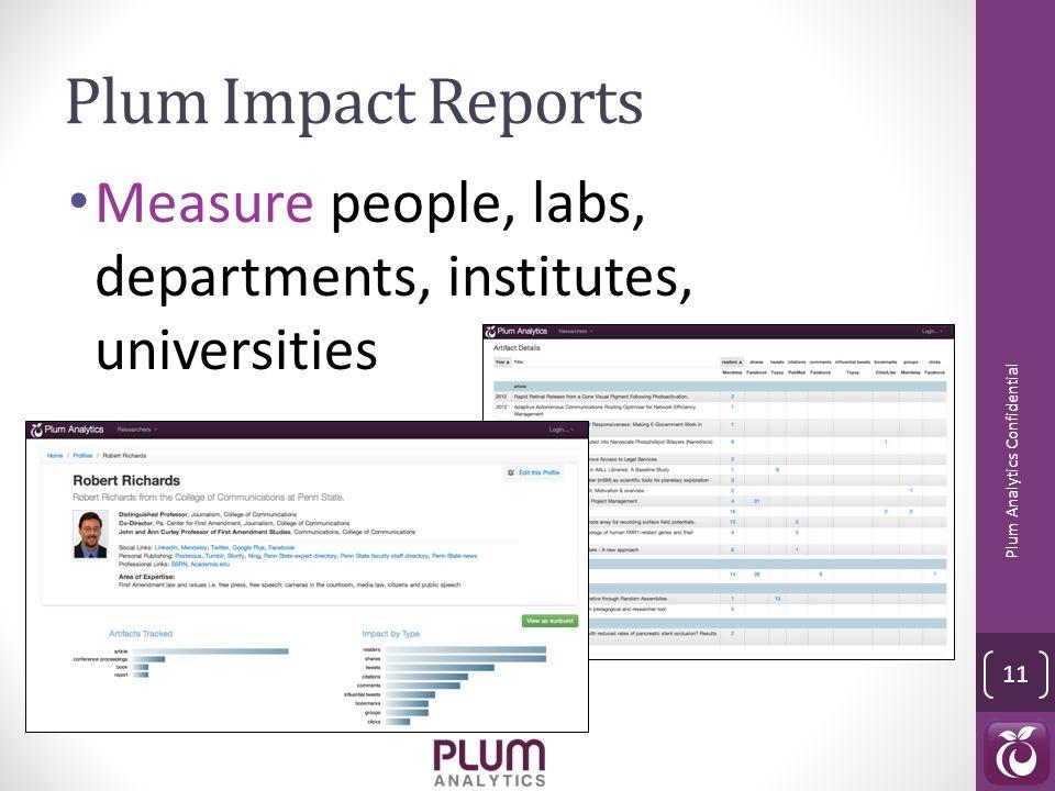 Plum Impact Reports Measure people, labs, departments, institutes, universities Plum Analytics Confidential 11