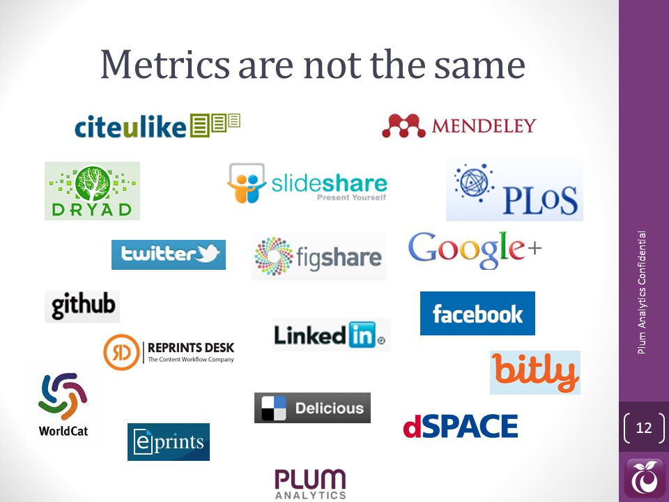Metrics are not the same 12 Plum Analytics Confidential