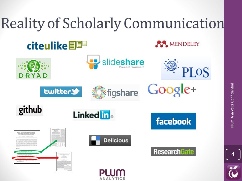Reality of Scholarly Communication Plum Analytics Confidential 4