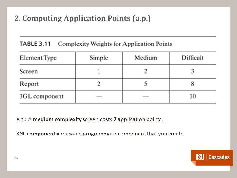 2. Computing Application Points (a.p.) 13 e.g.: A medium complexity screen costs 2 application points. 3GL component = reusable programmatic component