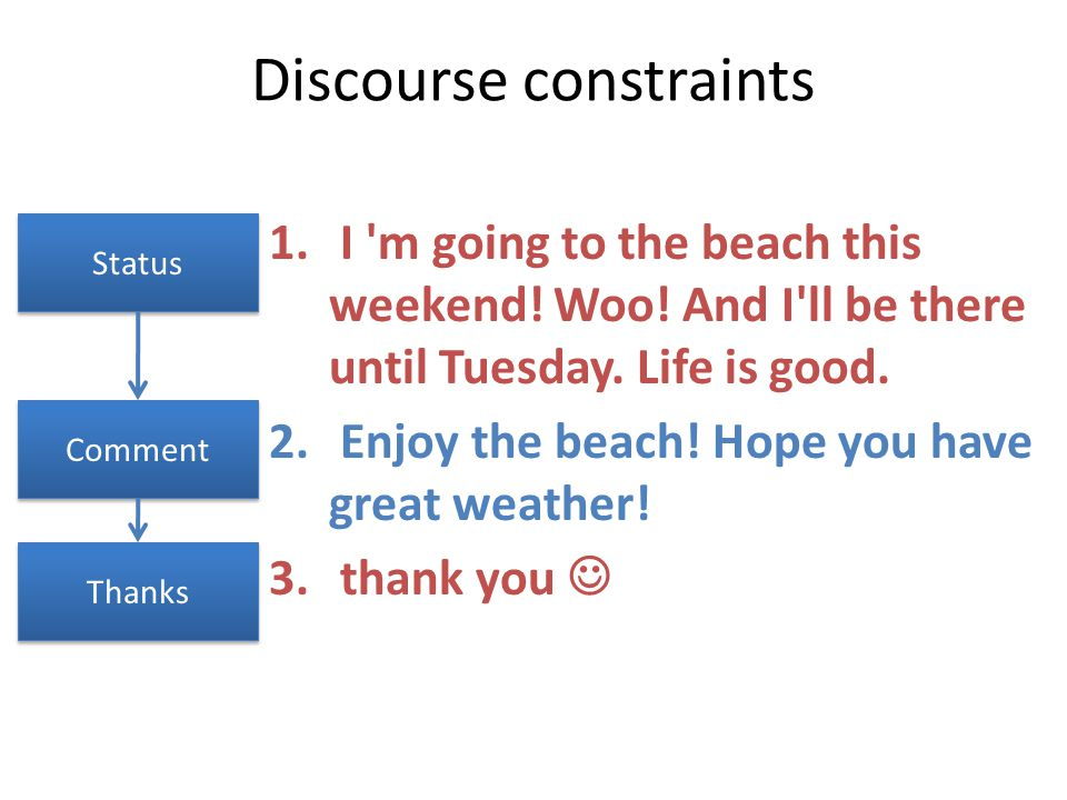 Discourse constraints 1. I 'm going to the beach this weekend! Woo! And I'll be there until Tuesday. Life is good. 2. Enjoy the beach! Hope you have g
