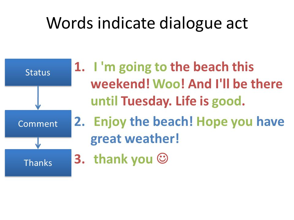 Words indicate dialogue act 1. I 'm going to the beach this weekend! Woo! And I'll be there until Tuesday. Life is good. 2. Enjoy the beach! Hope you