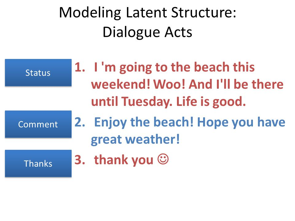Modeling Latent Structure: Dialogue Acts 1. I 'm going to the beach this weekend! Woo! And I'll be there until Tuesday. Life is good. 2. Enjoy the bea