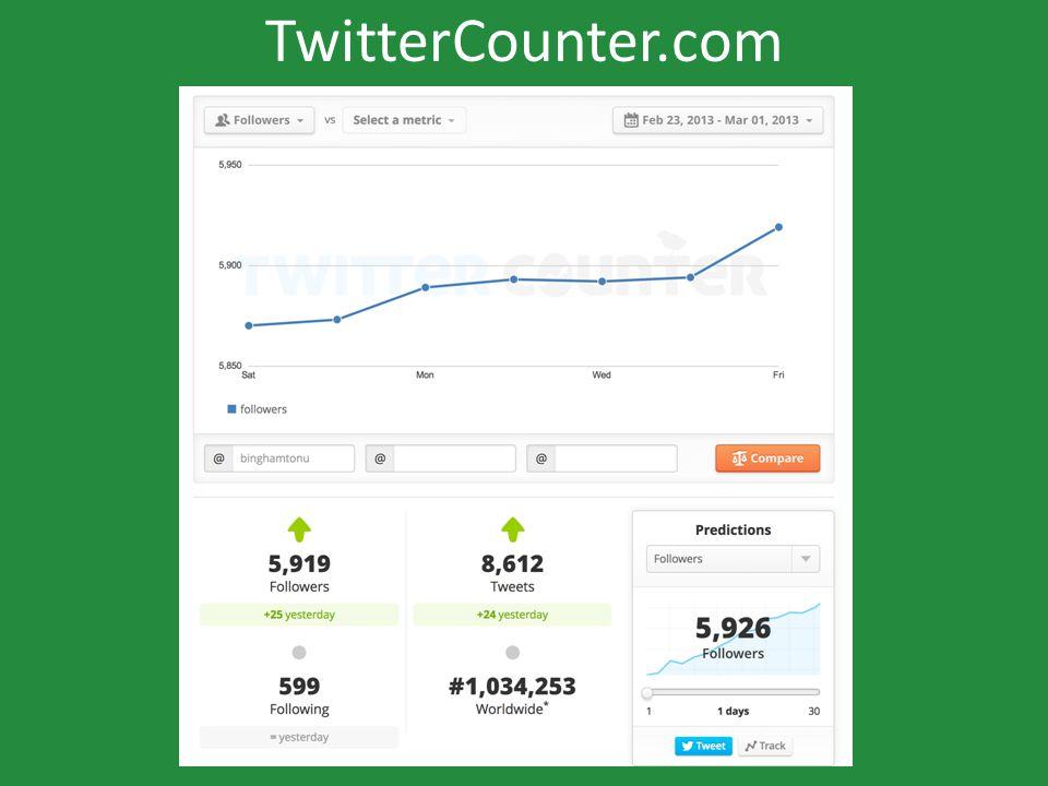 TwitterCounter.com