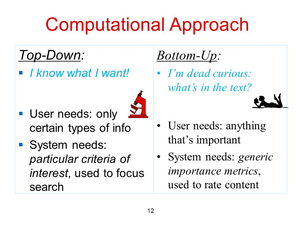 12 Computational Approach Top-Down:  I know what I want!  User needs: only certain types of info  System needs: particular criteria of interest, us