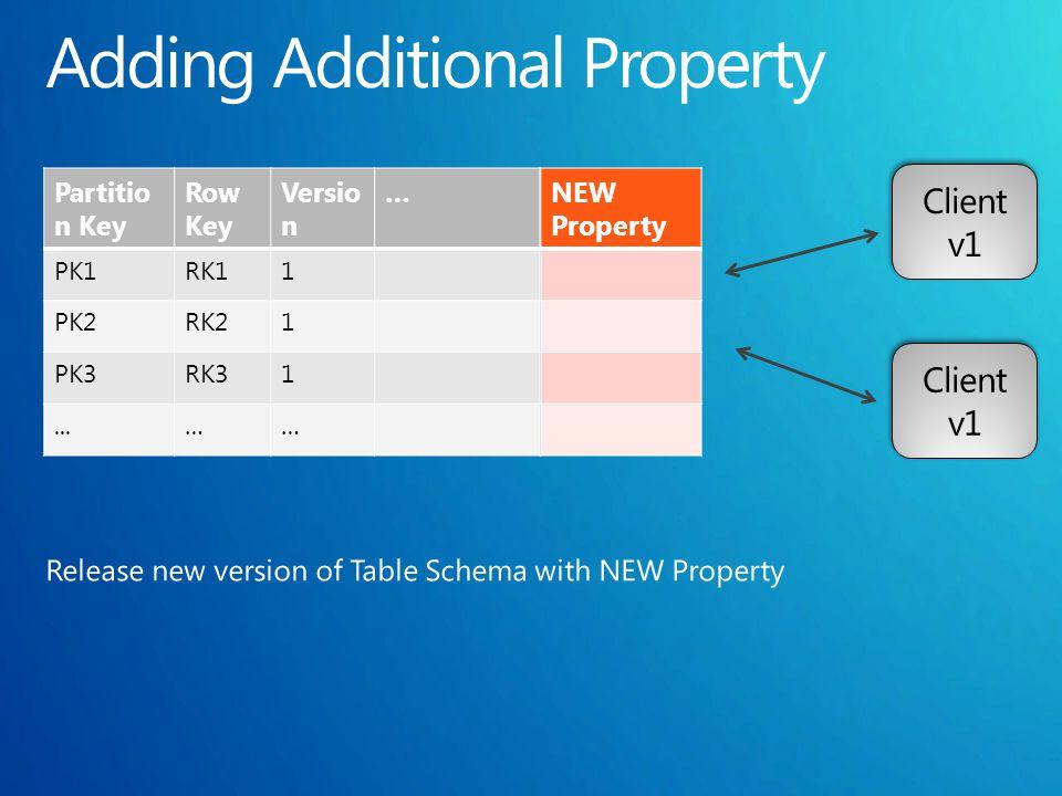 Partitio n Key Row Key Versio n … PK1RK11 PK2RK21 PK3RK31...…… NEW Property