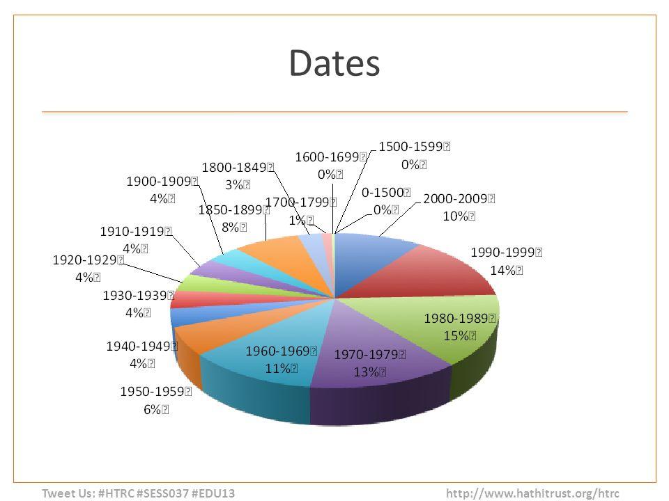 Tweet Us: #HTRC #SESS037 #EDU13 http://www.hathitrust.org/htrc Dates