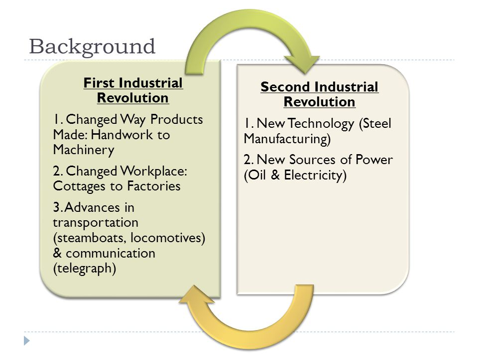 HW  If they had Instagram during the Second Industrial Revolution…