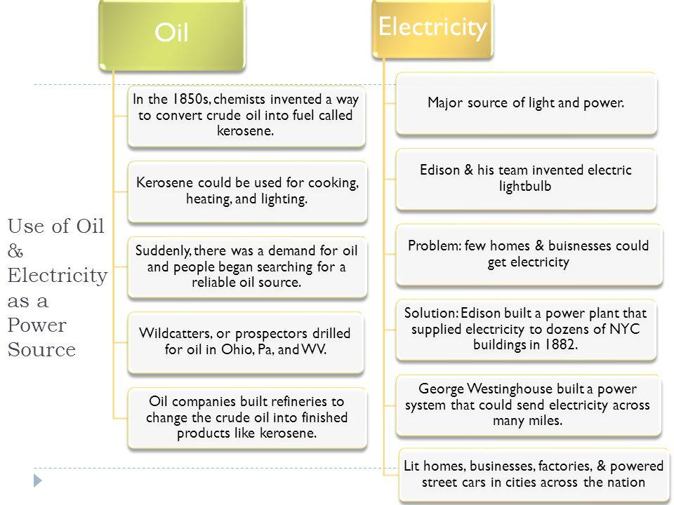 Thomas Edison George Westinghouse