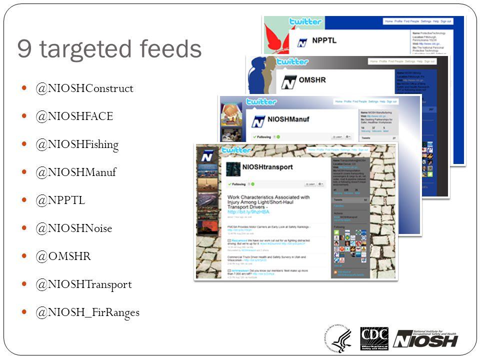 9 targeted feeds @NIOSHConstruct @NIOSHFACE @NIOSHFishing @NIOSHManuf @NPPTL @NIOSHNoise @OMSHR @NIOSHTransport @NIOSH_FirRanges