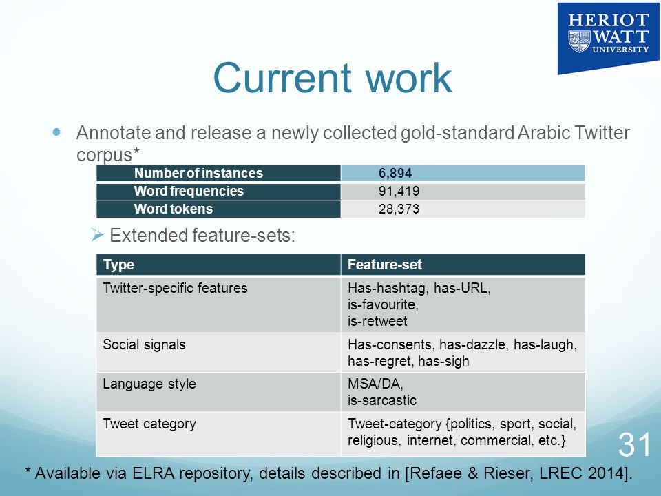 Current work Annotate and release a newly collected gold-standard Arabic Twitter corpus*  Extended feature-sets: * Available via ELRA repository, details described in [Refaee & Rieser, LREC 2014].