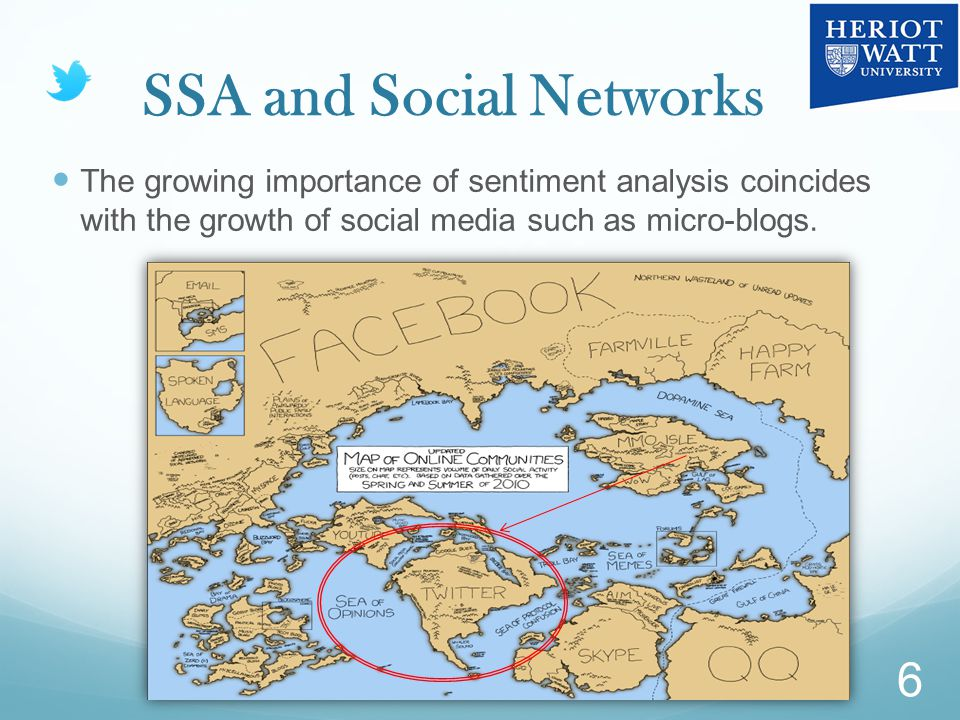 SSA and Social Networks The growing importance of sentiment analysis coincides with the growth of social media such as micro-blogs.