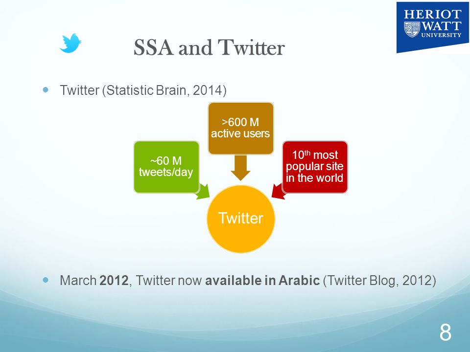 Arabic Twitter SSA Corpora: Held-out Test Set 963 tweets were manually annotated for evaluating the trained models.