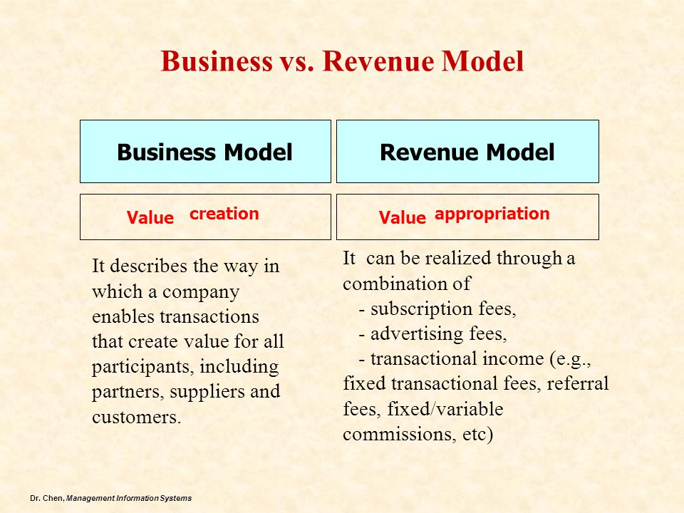 Dr. Chen, Management Information Systems Business ModelRevenue Model Value It describes the way in which a company enables transactions that create va
