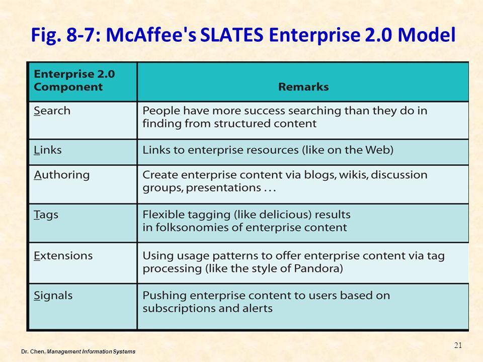 Dr. Chen, Management Information Systems Fig. 8-7: McAffee s SLATES Enterprise 2.0 Model 21