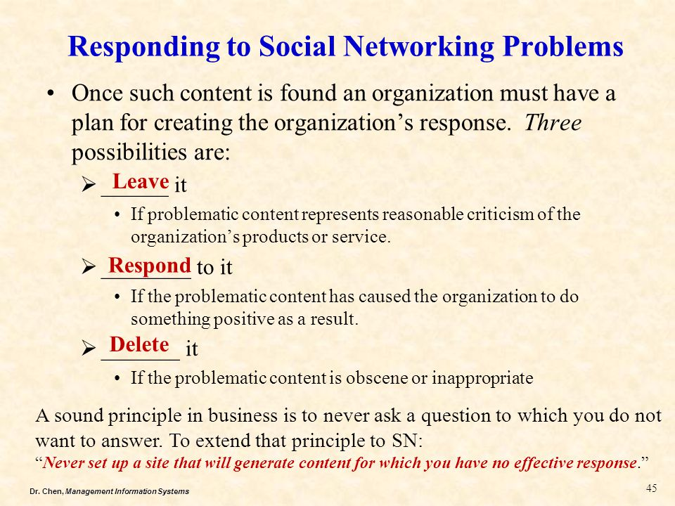 Dr. Chen, Management Information Systems Responding to Social Networking Problems Once such content is found an organization must have a plan for crea