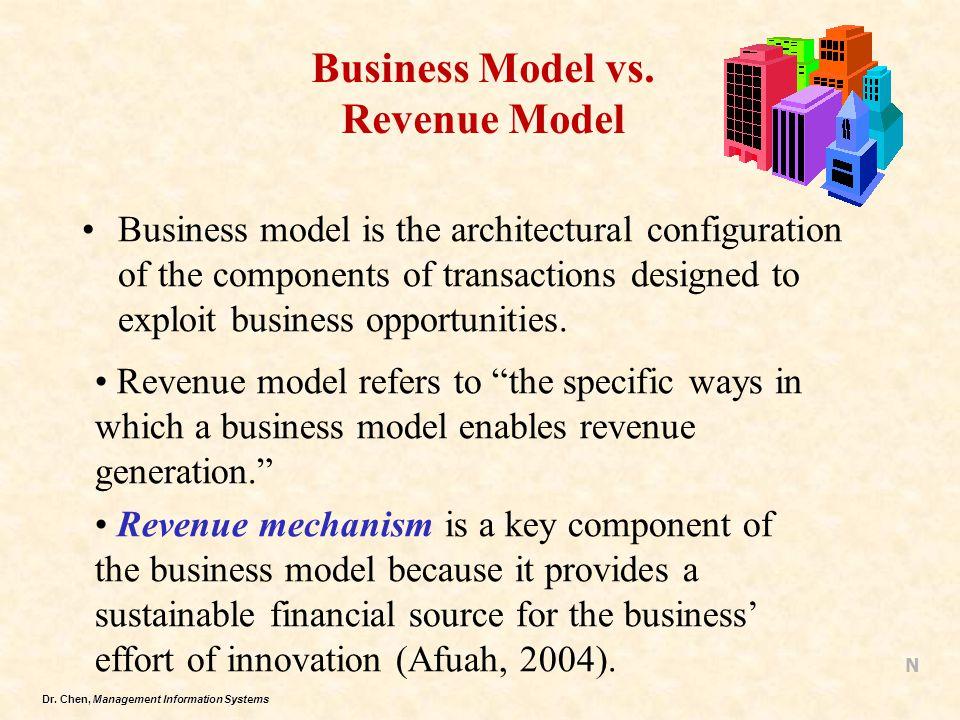 Dr.Chen, Management Information Systems Business Model vs.