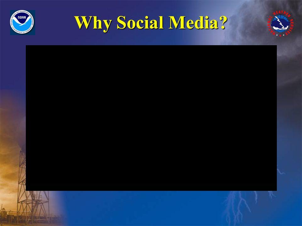 Why Social Media